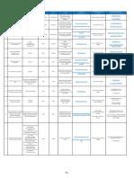 list_of_incubators062918447.pdf
