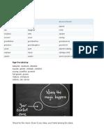 familyrelationships.pdf