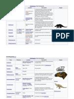 ankylosauria