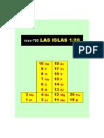 (msv-785 ) Las islas 1-20