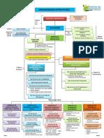organigrama-mdi.pdf