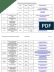 contact-information-german-studienkollegs.pdf