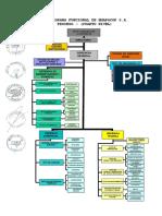 estructura_organica.pdf