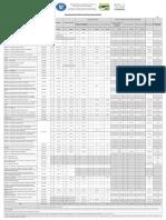 situatia-proiectelor-depuse-23.08.2018-pndr-2014-2020