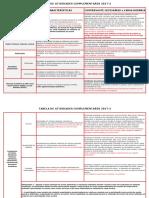 tabelaatividadescomplementares_2017_02.pdf