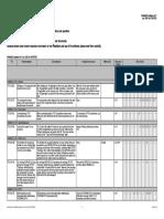 sinamics_v47_restrictions.pdf