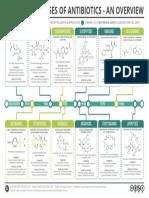 classes-of-antibiotics-aug-15.pdf