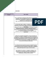 Analisis programa rector VS pdi para aprestamiento.xlsx