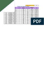 Ventas -Excel
