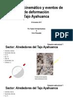 Análisis Cinemático Tajo Ayahuanca 2