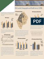 Lesotho HIV Factsheet