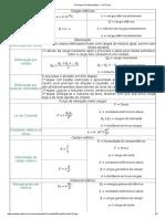 Fórmulas de Eletrostática - Só Física