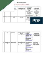 tabel lucrari direct si indirect.pdf