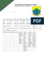 Daftar Kecamatan Dan Kelurahan Di Kabupaten Cianjur