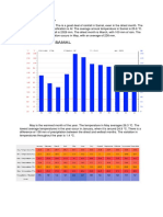 Rainfall Data