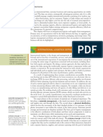 2.2_SR-international_logistics_and_SCM.pdf