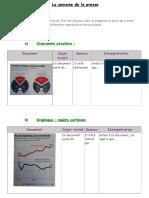 1; AP 6ème1 Découverte Différents Types de Diagramme