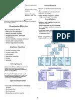 Rewards and Compensation (UNit 1).pdf