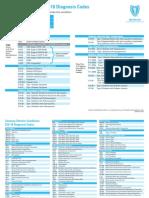 6748-R2-coding-tip-sheet-neny.pdf