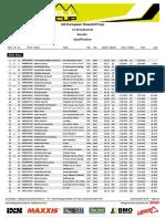 Result Qualification - iXS EDC #5 Brandnertal 2018