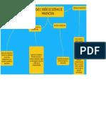 UNIDAD 2. DISEÑO DE SISTEMAS DE MANUFACTURA _ Mapa Mental.pdf