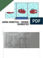 Anemia Hemoliticas