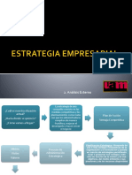 3_estrategia Empresarial (Clase 3)