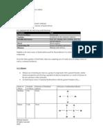 Organic Chemistry Syllabus Notes