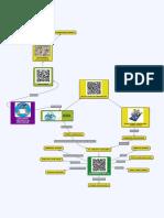 Entornos Digitales de Aprendizaje