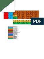 Actividad-5-Química tabla periódica