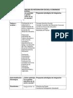 Matriz de Analisis de Integración Escuela-comunidad