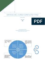 Conflicto y paz.docx