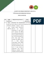 LAPORAN MAHASISWA POLTEKKES SEMESTER IV.docx