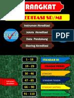 01. PAPARAN  FINAL MATERI AKRED SDMI.pptx