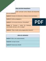 Areas Forma Ciudadana