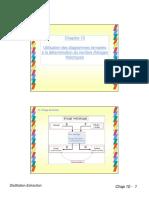 dist-chap10.pdf