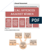 Offences against women_ Laws relating to Sexual Harassment and Rape.pdf