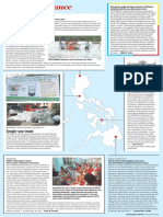 Nation at a Glance — (09/03/18)
