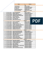 Data Pengurus Bpm-km 2016-2017