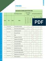 92pdf PROGRANT Desarrollo de Proyectos de Investigacion SCREEN