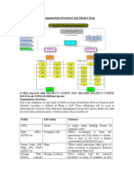 SAP MM Organization Structure and Master Data