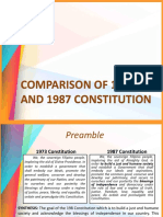 COMPARISON OF 1973 AND 1987 CONSTITUTION.pptx