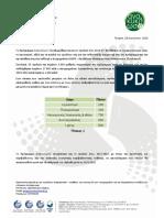 Αποτελέσματα Προγράμματος Ανακύκλωσ-e 2016-2017