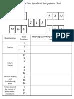 Common_Tarot_Spreads.pdf