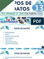 1.1.-TIPOS DE DATOS PLC.pdf