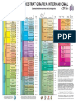 ChronostratChart2015-01Spanish.pdf