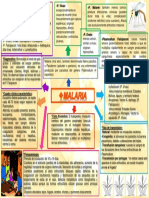 Mapa Malaria.pptx [Autoguardado] 2