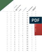 02. dataset