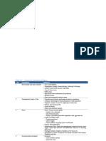 urdpfi chapter5 volume 1 .pptx