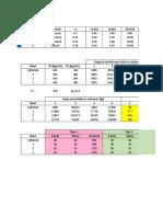 2- Predimensionado de Modelo Estructura aporticada.xlsx